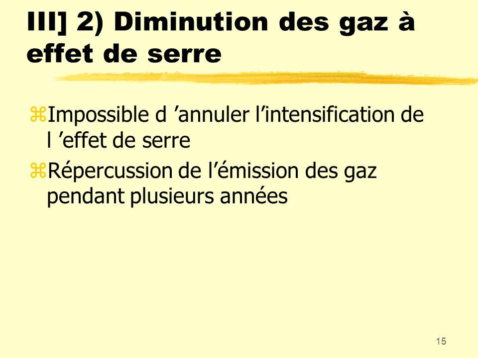 III] 2) Diminution des gaz à effet de serre
